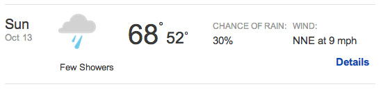 weather for the Chicago Marathon
